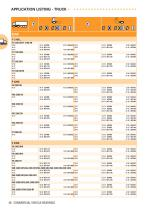 COMMERCIAL VEHICLE BEARING CATALOGUE - 39