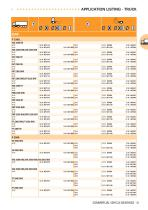 COMMERCIAL VEHICLE BEARING CATALOGUE - 40
