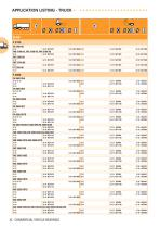 COMMERCIAL VEHICLE BEARING CATALOGUE - 41