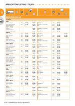 Commercial Vehicle Catalog - 16