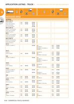 Commercial Vehicle Catalog - 20
