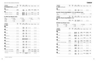 Heavy Duty Wheel Bearing Applications - 10