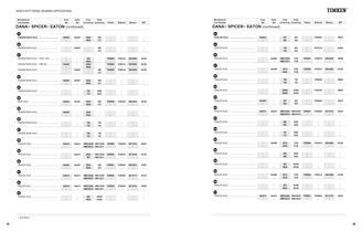 Heavy Duty Wheel Bearing Applications - 15