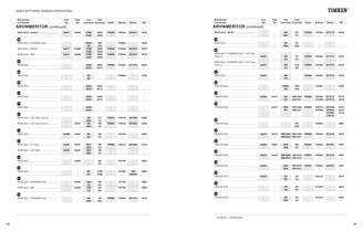 Heavy Duty Wheel Bearing Applications - 9