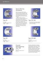 Industrial Products - 10