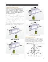 Industrial Seal Catalog - 10