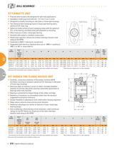Timken Ball Bearings - 13