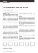 Timken Cylindrical Roller Bearing Catalog - 11