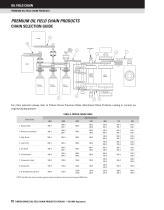 Timken Drives Oil Field Chain Catalog - 12