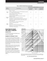 Timken Drives Roller Chain Catalog - 9