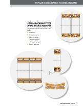 Timken Engineering Manual-Metals Industry Edition - 13