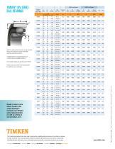 Timken MV Series Ball Bearings - 2