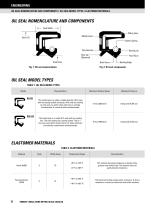 Timken-Small-Bore-Metric-Seals-Catalog - 8