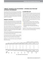 Timken Spherical Roller Bearing Catalog - 10