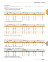 Timken Thrust & Plain Bearings - 10