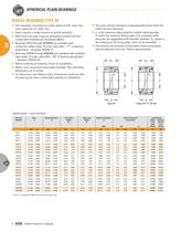 Timken Thrust & Plain Bearings - 11