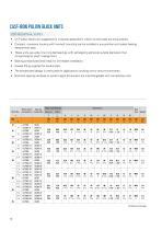Timken UC Series Ball Housed Unit Catalog - 10