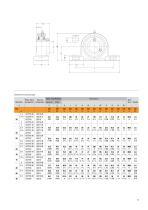 Timken UC Series Ball Housed Unit Catalog - 11