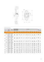 Timken UC Series Ball Housed Unit Catalog - 15