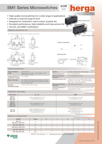 SM1 Series Microswitches