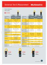 Catalogue Multimetrix 2021 - 3