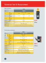 Catalogue Multimetrix 2021 - 4