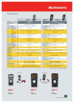 Catalogue Multimetrix 2021 - 5