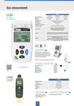 Selection for Environmental Measurements 2021 - 12