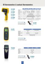 Selection for Environmental Measurements 2021 - 7