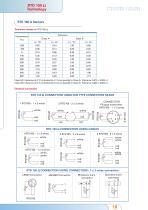 Temperature sensor - 10
