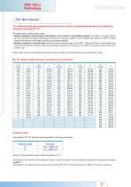 Temperature sensor - 9