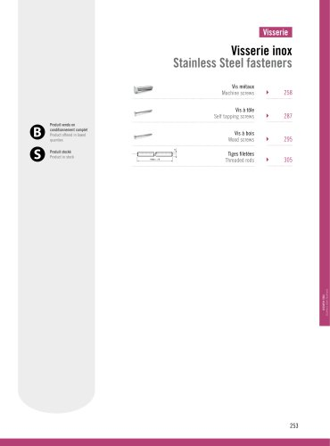 Stainless Steel Fasteners : FASTENERS