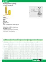 Rubber buffers - Shock absorbers - Gas springs - 10