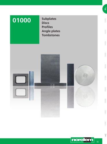 Standard component system - Basic elements
