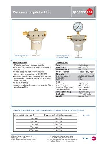 Pressure regulator U33