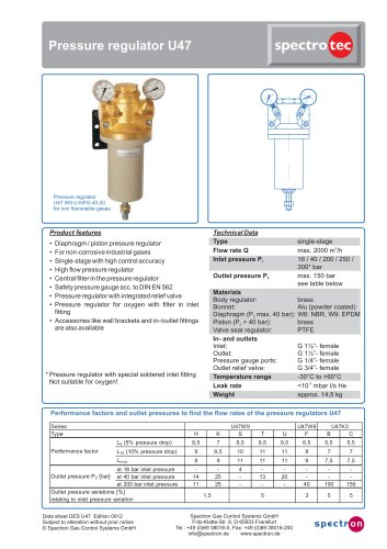 Pressure regulator U47