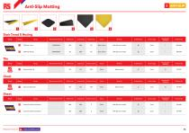 Matting Selection Guide - 14