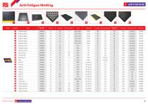 Matting Selection Guide - 6