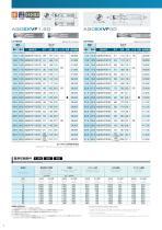 AQUA Drill EX VF Series - 4