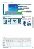 CUTTING TOOLS 2013-2014 - 5