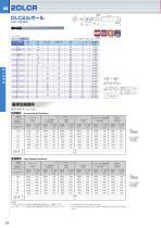 DLC Drill & DLC-mill Series - 18