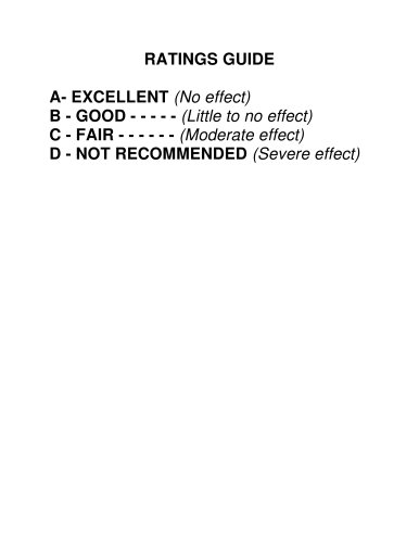 CCCHART RAPIDSPRAY chem resistant chart