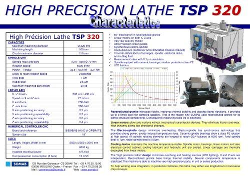 TSP range