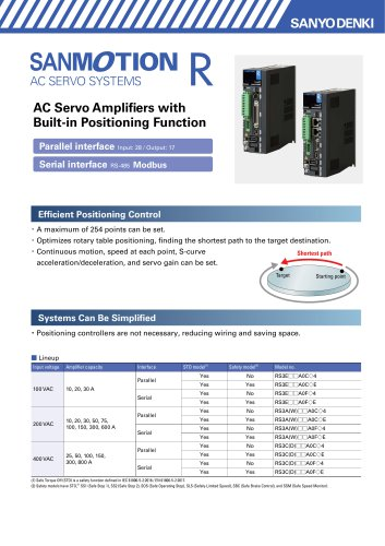 SANMOTION AC Servo Amplifier with Built-In Posiitoning Function