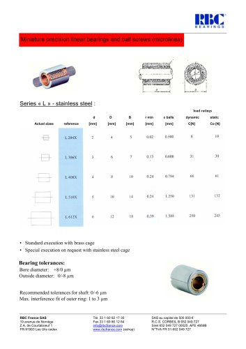 Ball screws and linear bearings