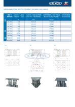 Spring Isolators Multiple spring 2N_3N_4N (300-1400Kg)
