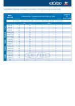 SUSTAINERS -- RUBBER SUSTAINER -- SUSTAINER TVAD-DS/TVA/TVAD10/TVAR/TVAPL