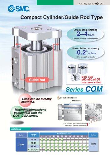 CQM series