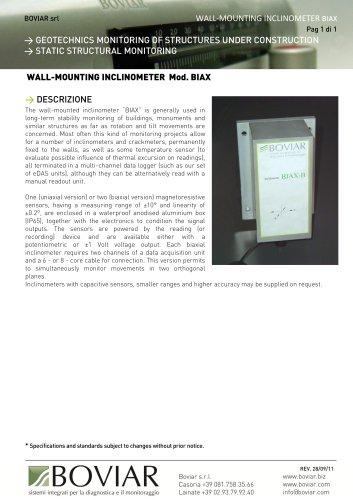 Wall-mounting inclinometer