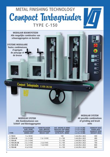 Compact Turbogrinder TYPE C- 150